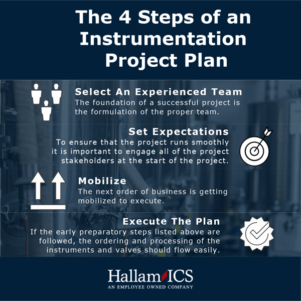 The 4 Steps of an Instrumentation Project Plan