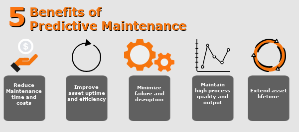 5 Benefits of Predictive maintenance