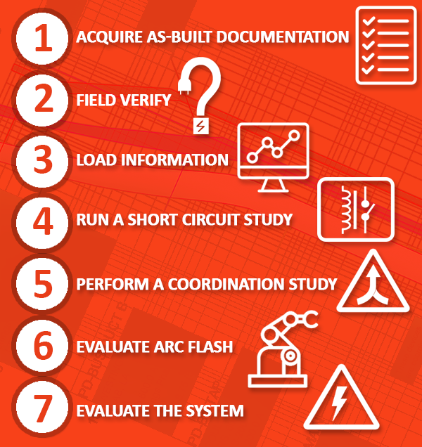 The 7 Steps to Complete an Arc Flash Analysis