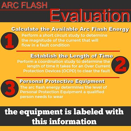 Arc Flash Evalulation