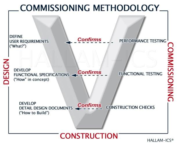 Commiss_Method_Hallam-ICS.jpg