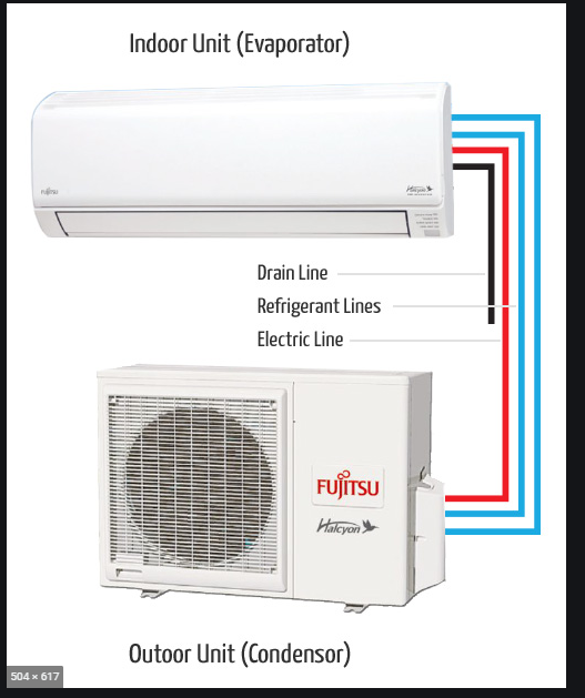 Figure 1_Cooling only VRF System_Fujitsu website