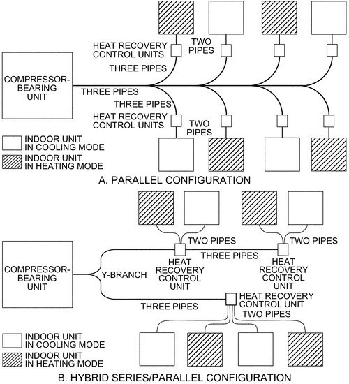 Figure 5_2 Pipe VRF Heat Recovery ASHRAE Systems and Equipment 2020, Chp. 18