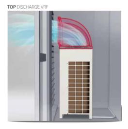 Figure 7_Enclosed Air Source VRF Outdoor Unit