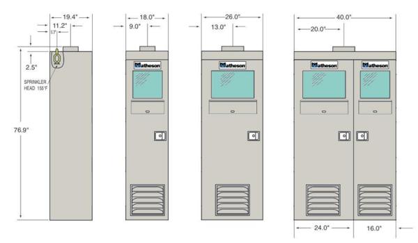 Gas Cabinet Diagram