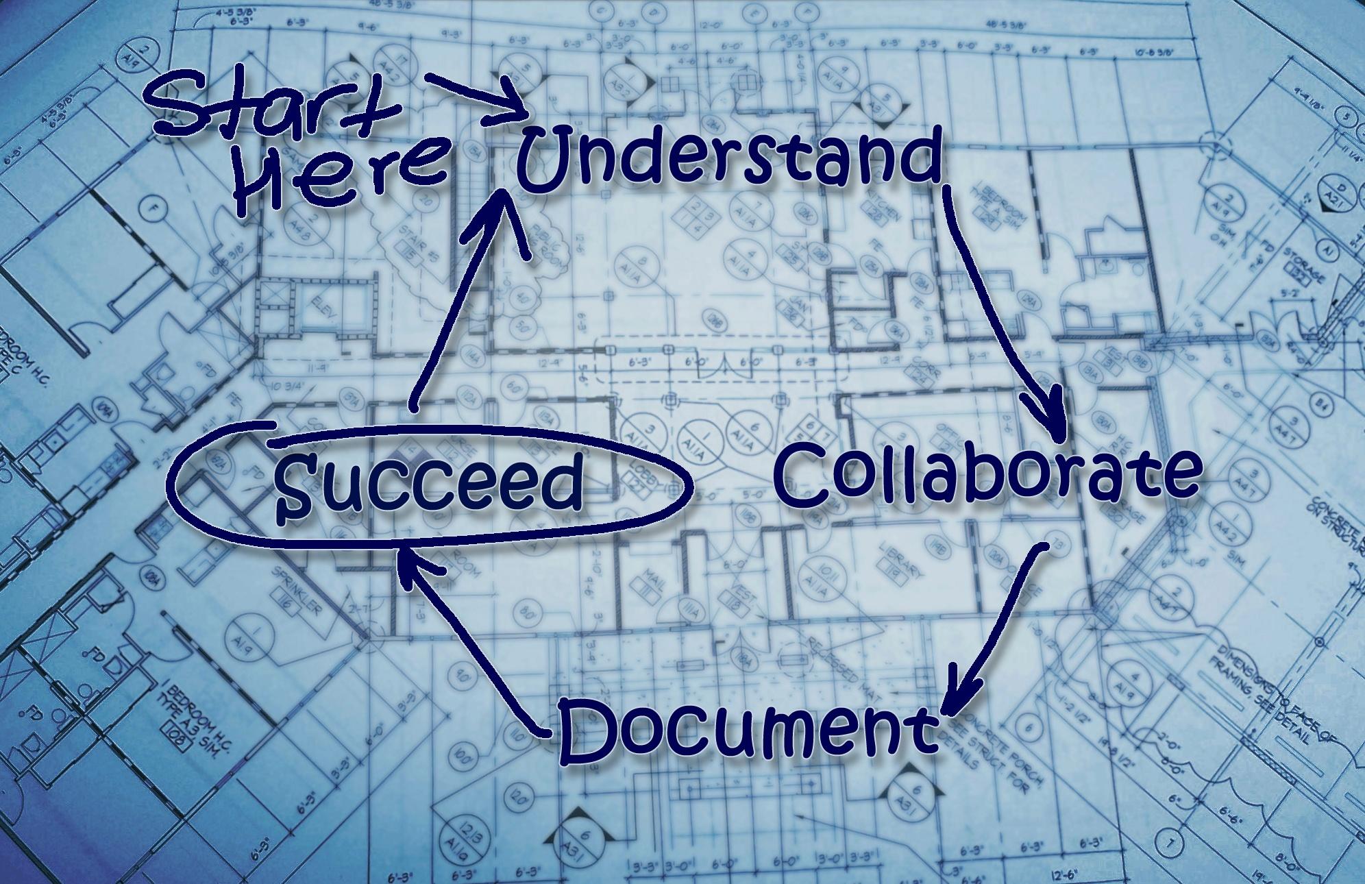 Hallam-ICS-How-We-Work-Process.jpg