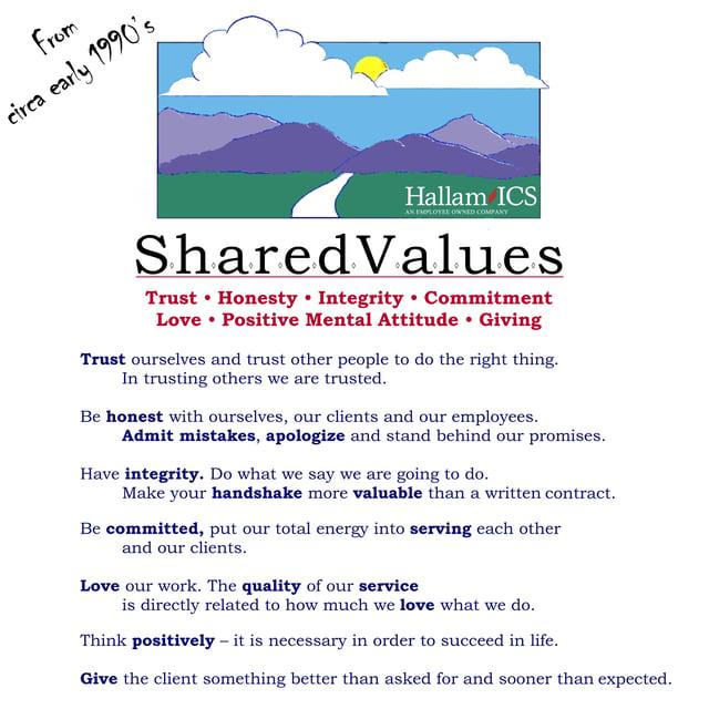 Shared_Values.jpg