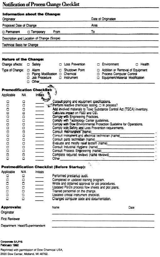 Process Management of Change Form