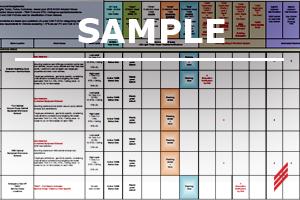 Sample-SRS