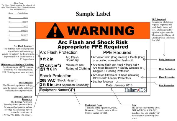 Sample Label