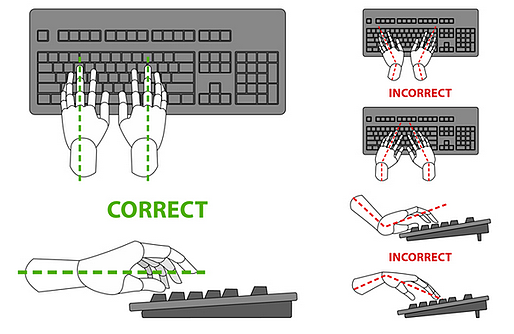 Correct wrist position for typing
