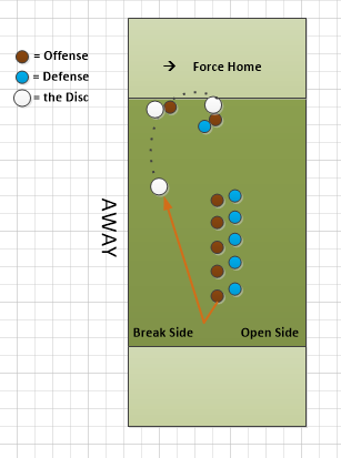 Force Diagram Frisbee - Wiring Diagram Page on