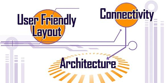layout-connectivity-architecture.jpg
