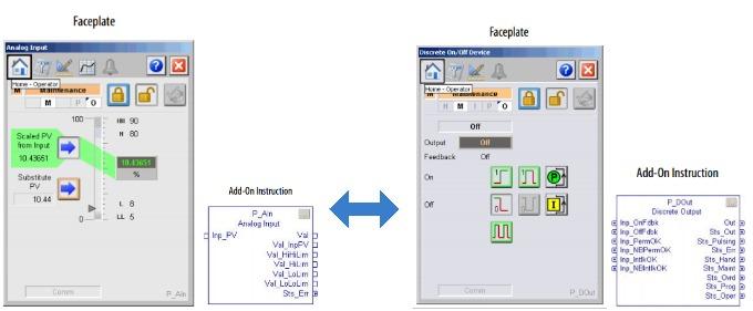 Analog Input vs. Discrete Output