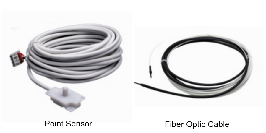 Point Sensor and Fiber Optic Cable
