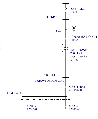 Recloser Relay on MV System for Arc Flash Mitigation