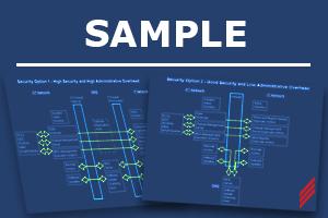 sample OT IT solution
