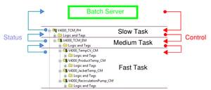 Batch Server