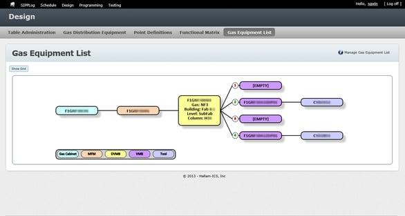 Automatically generated visualization