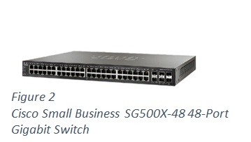48-port_gigabit_ethernet_switch.jpg