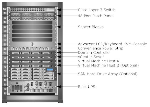 Server_Components.jpg